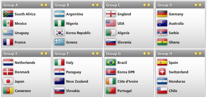 Grupos da Copa 2010