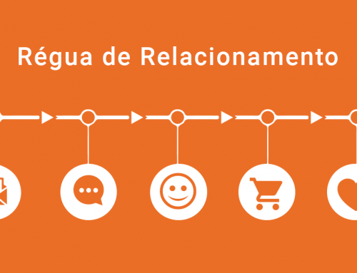 Como utilizar a régua de relacionamento em sua estratégia de marketing